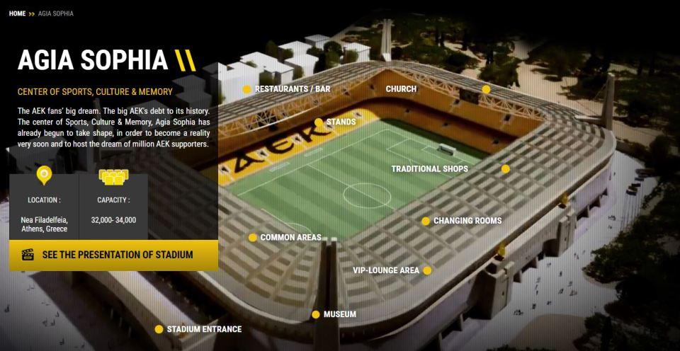New AEK stadium