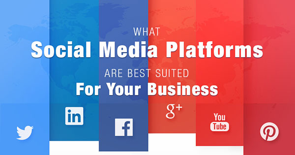 which social media sites are my clients on