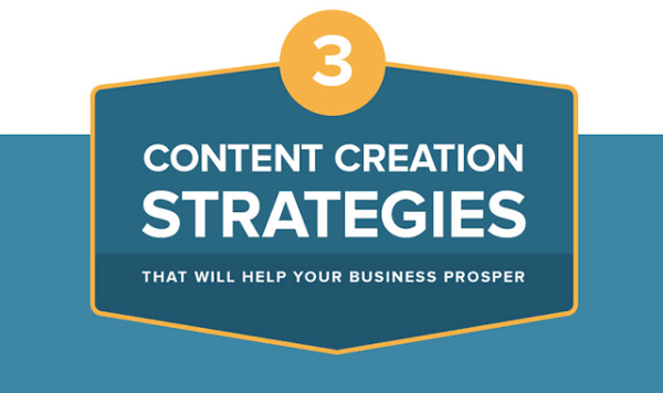 Content-Creation-Strategies