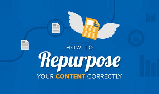 Repurpose-Your-Content