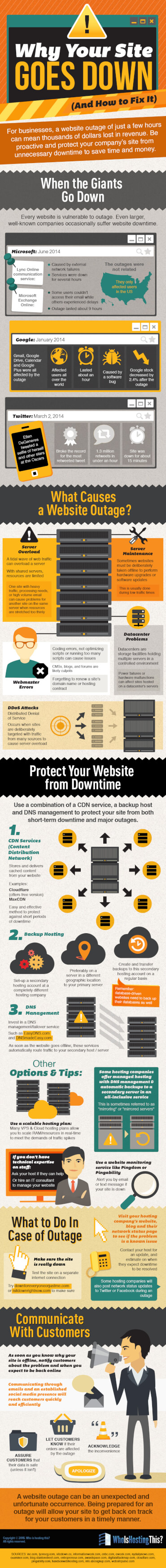 Why your website goes down and how to fix it 2