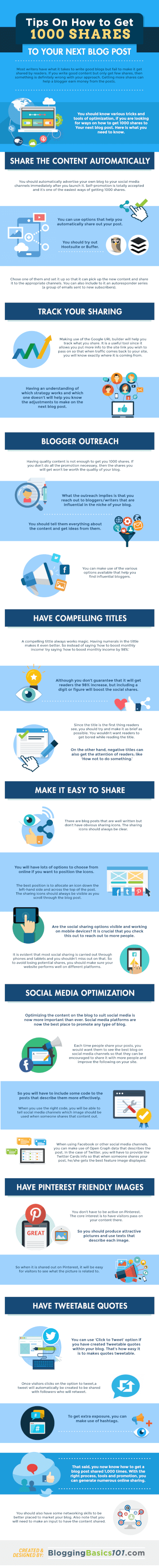 How-to-Get-more-Shares-to-Your-Next-Blog-Post