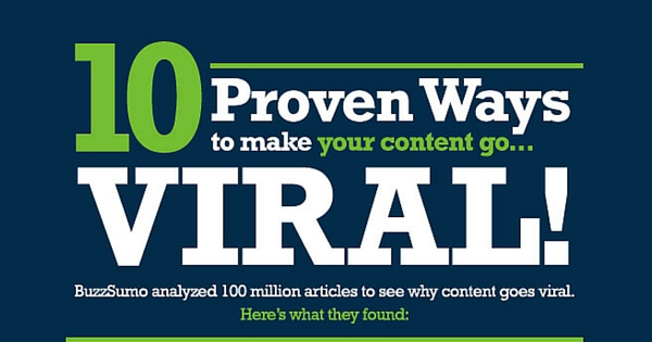 how to make content go viral (1)