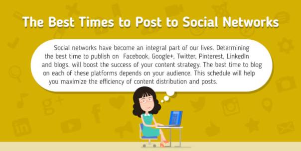 best-times-to-post-to-social-networks