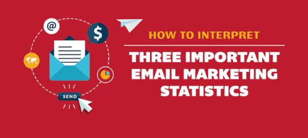 interpreting-important-email-marketing-statistics
