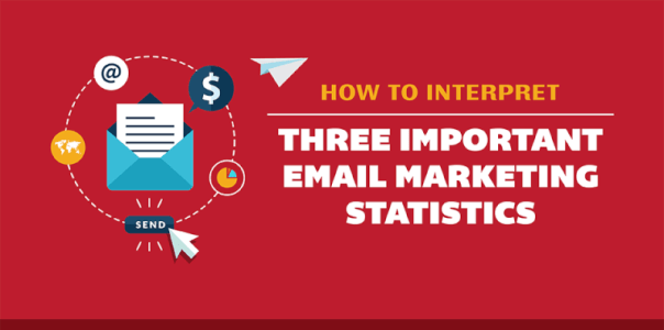 How to Interpret 3 Important Email Marketing Stats