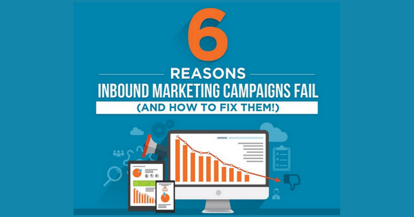Why your Inbound Marketing is Failing - 315