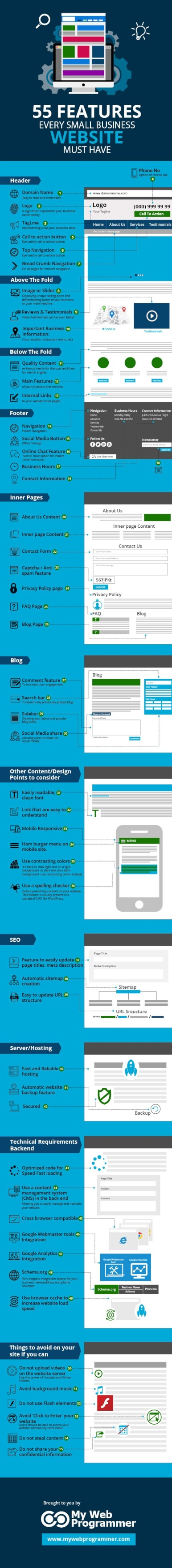 Must Haves for Your Website