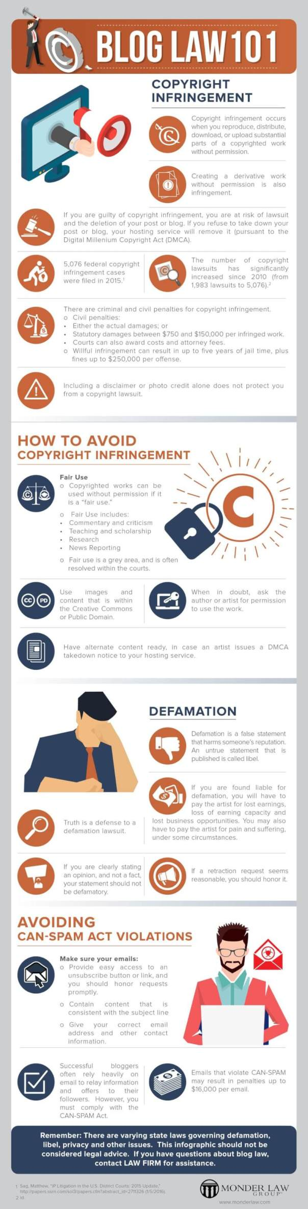 Blog-law-101-infographic