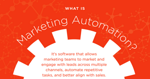 [Infographic] What Is Marketing Automation-315