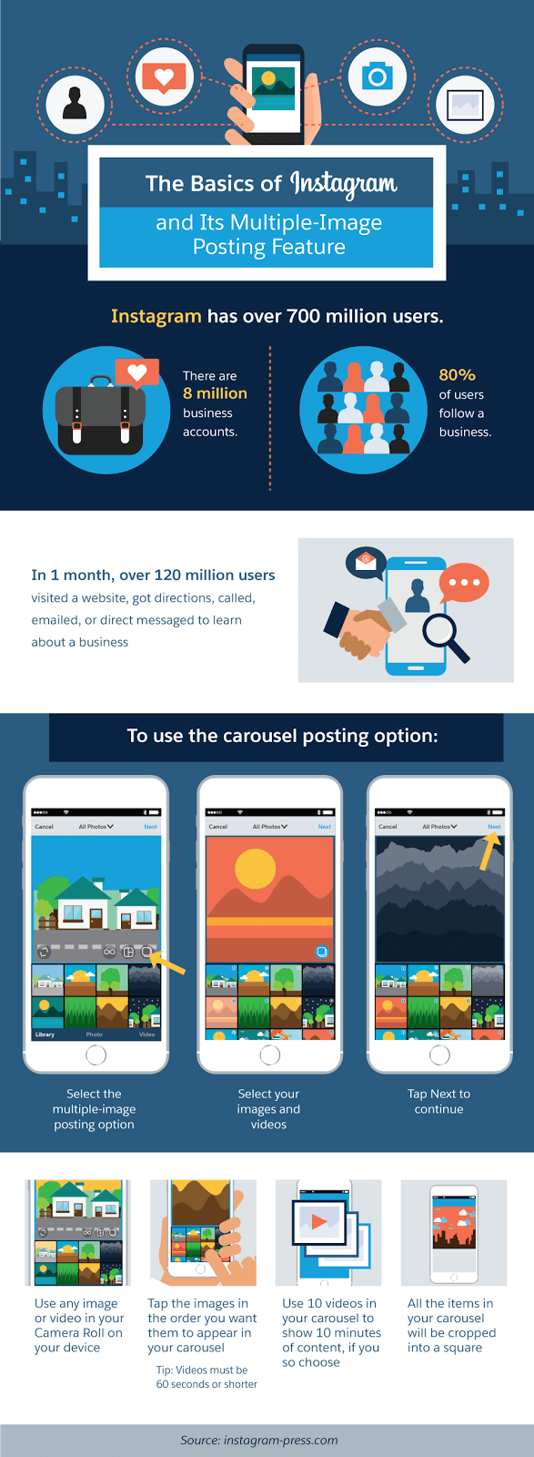 Creative Ways to Use the Instagram Multiple Image Posting Feature