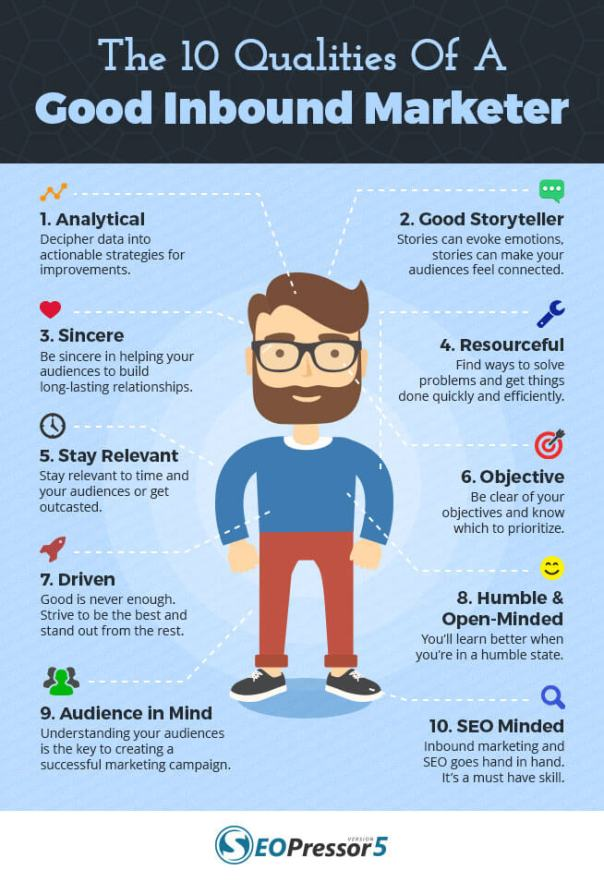 Qualities of a Good Inbound Marketer-infographic1
