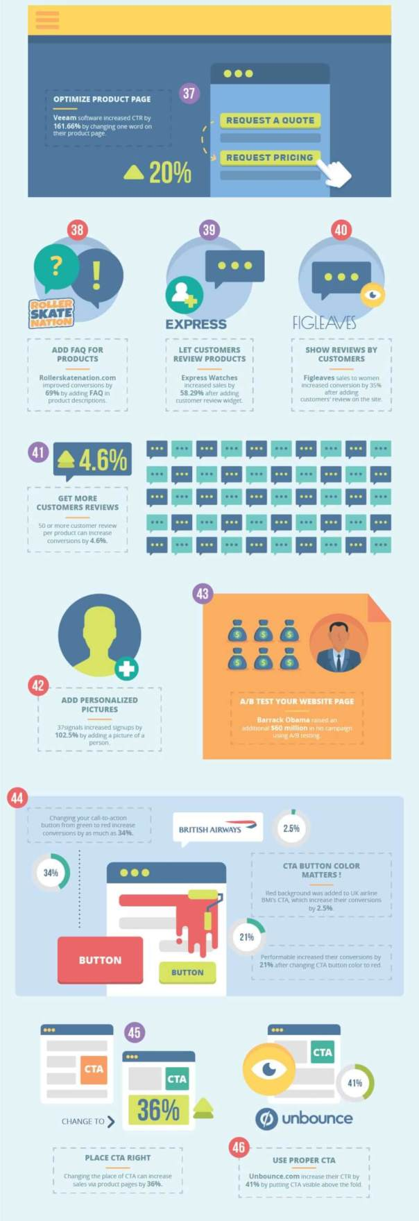infographic-How-to-Optimize-your-Site-for-Conversions_04