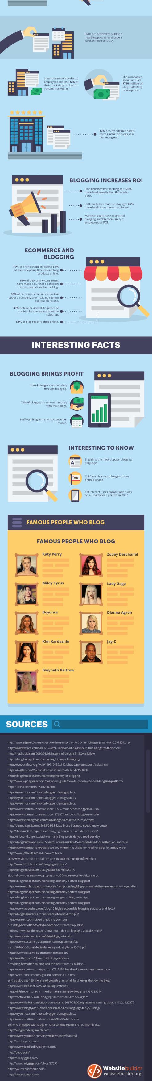 blogging-resources-infographic_05