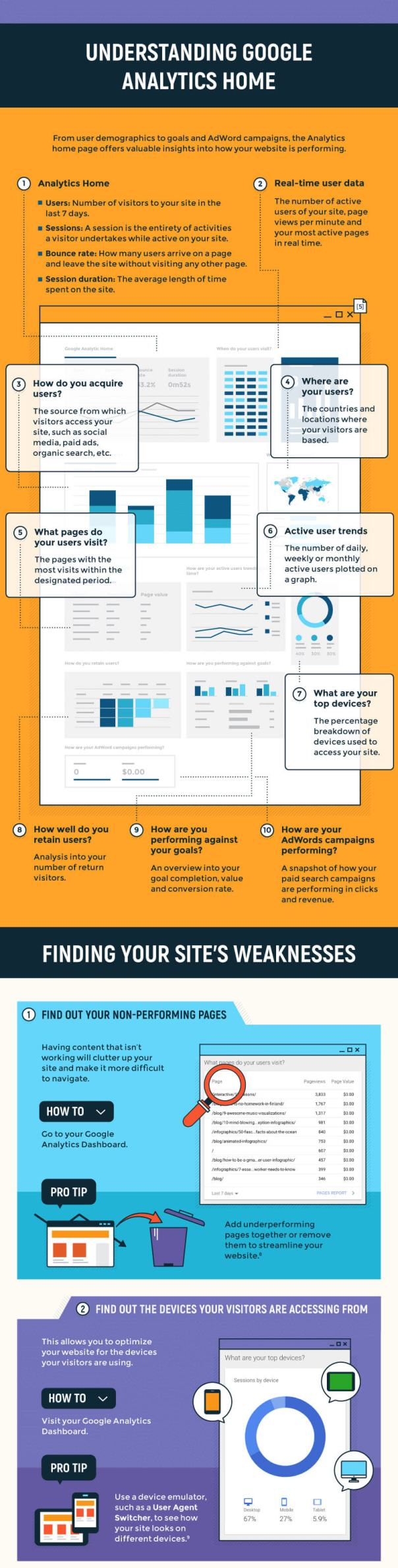 ll-Business-Guide-to-Google-Analytics_02