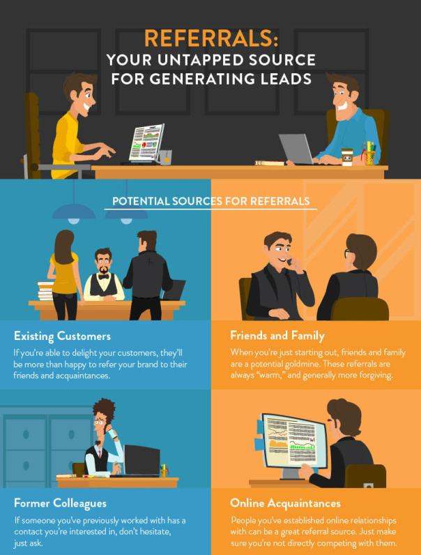 Referrals-Your-Untapped-Source-for-Generating-Leads_infographic-01