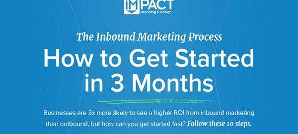 Inbound-Marketing-Process--How-to-Get-Started-in-3-Months-315