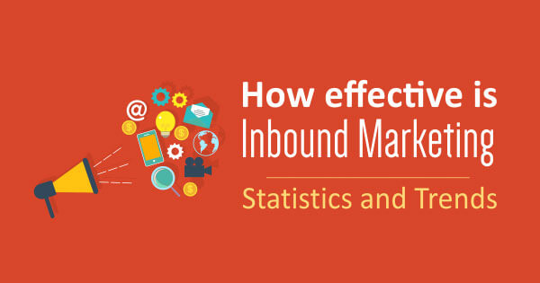 How-Effective-is-Inbound-Marketing-Statistics-and-Trends-Infographic-315