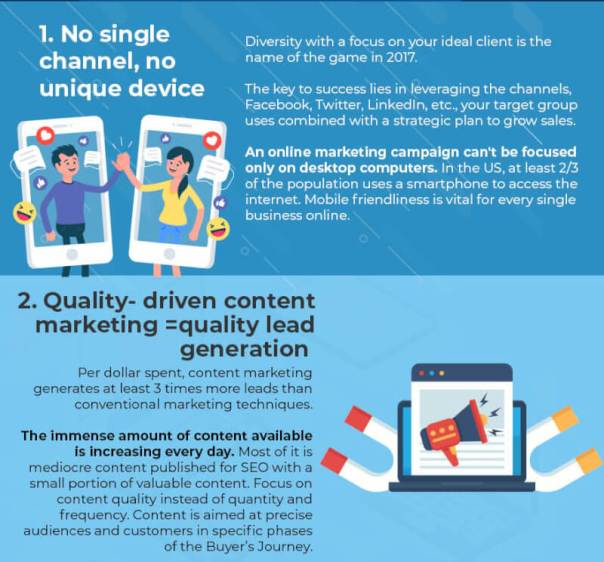 Lead-Generation-Trends-Infographic_02