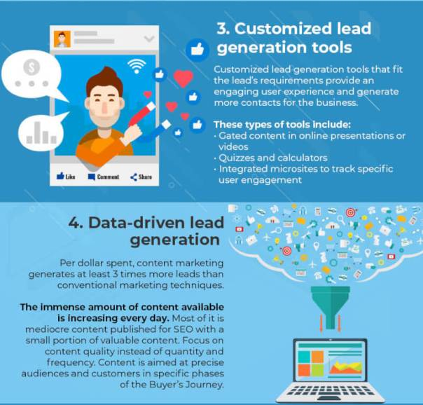 Lead-Generation-Trends-Infographic_03