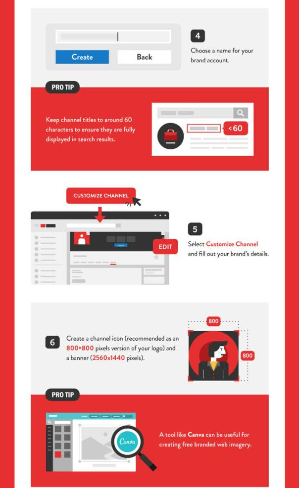 Guide to Youtube Marketing [Infographic]