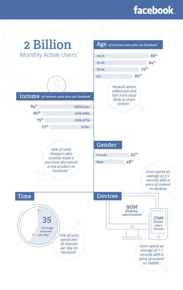 Social-Audience-Guide-infographic-fb