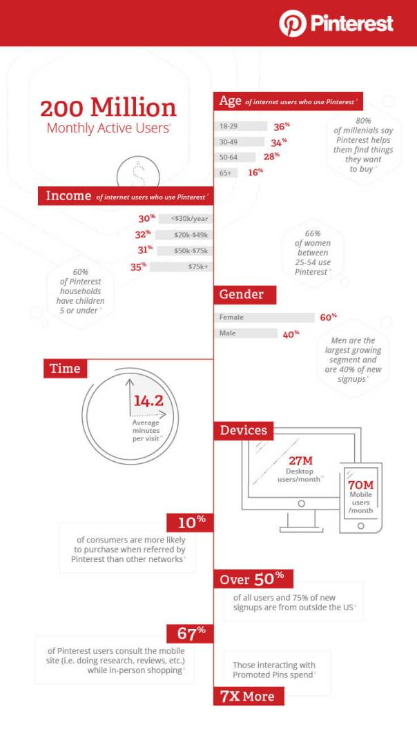 Social-Audience-Guide-infographic-pn