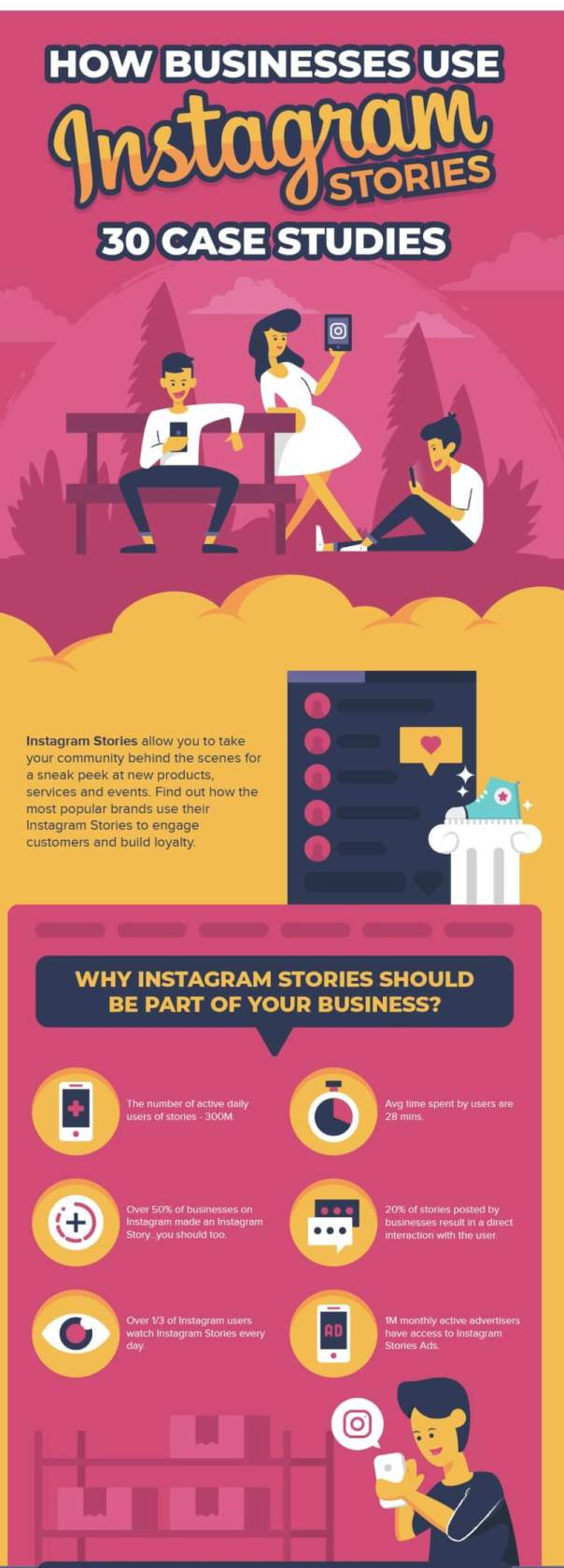 Best-Examples-of-How-Brands-Use-Instagram-Stories-Infographic_01