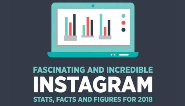 Instagram-Stats-Infographic-700