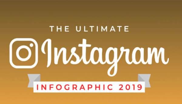 Instagram-Statistics-2019