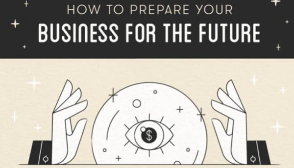 15-Ways-to-Propel-Your-Business-into-the-Future-700