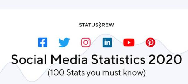 Social-Media-Statistics-Marketers-Need-to-Know-in-2020-700