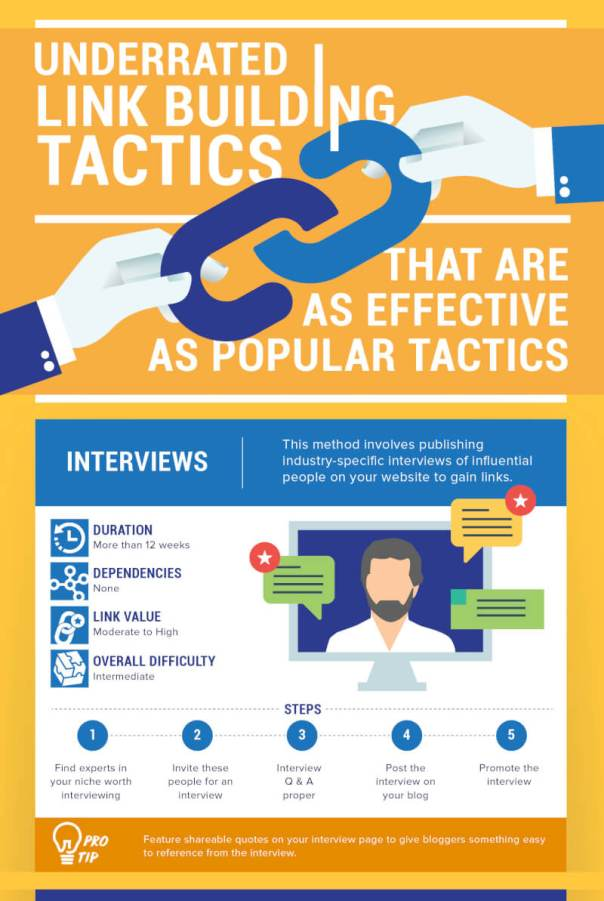 Underrated Link Building Tactics that Work Surprisingly Well [infographic]
