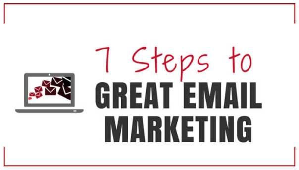 7-Steps-To-Common-Sense-Email-Marketing-700