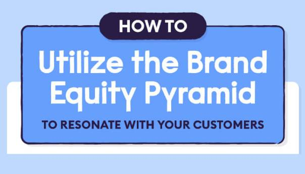 brand-equity-pyramid-what-is-customer-based-brand-equity