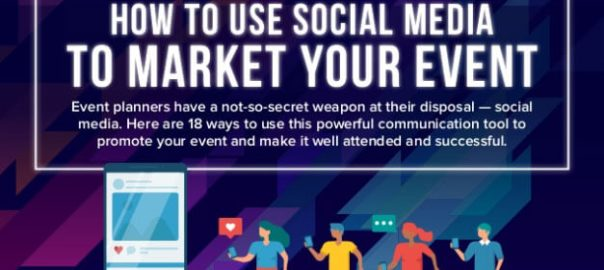Infographic how to use social media to market your event.