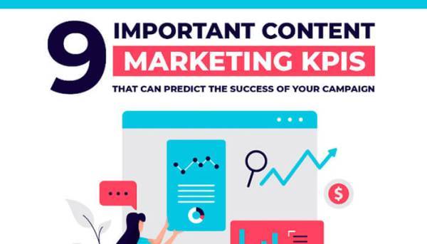 is-your-content-marketing-campaign-effective-700