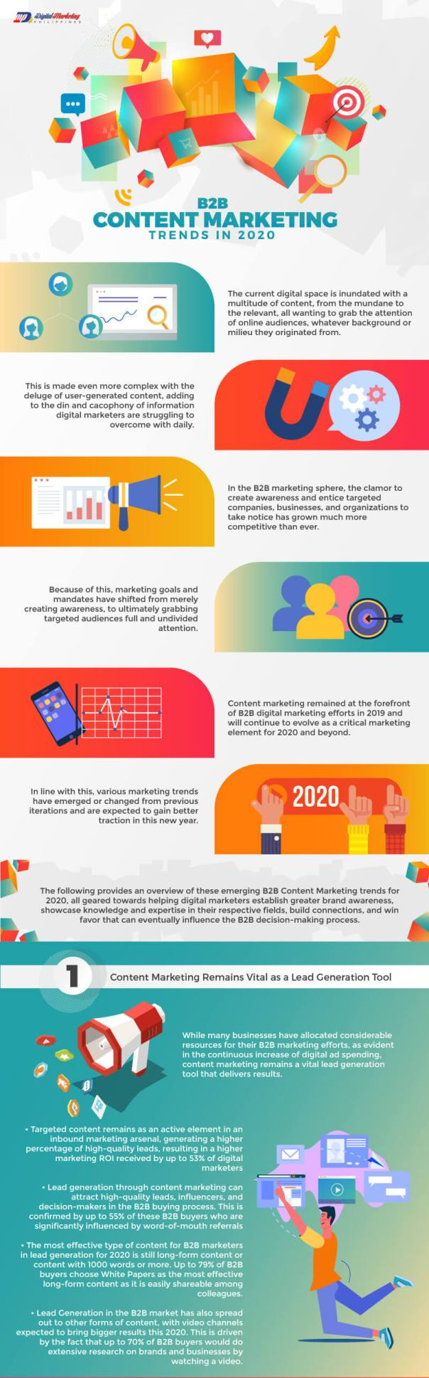 Infographic B2B Content Marketing Trends in 2020 1