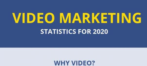 44 Stats on the Power of Video Marketers Need to Know-700