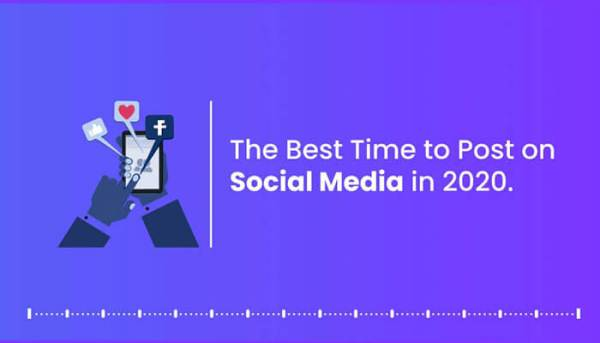 The Best Time to Post on Social Media in 2020.