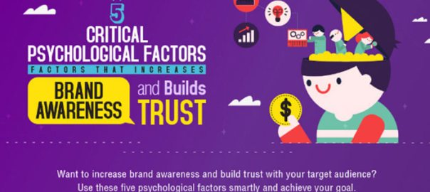 infographic-Psychological Factors that can Boost your Brand Awareness