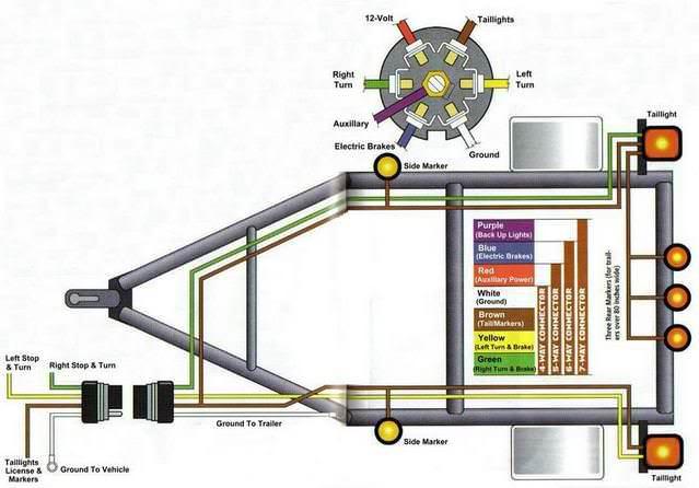 12 Volt Trailer Wiring Diagram 4 Flat - Wiring Diagrams Schematics