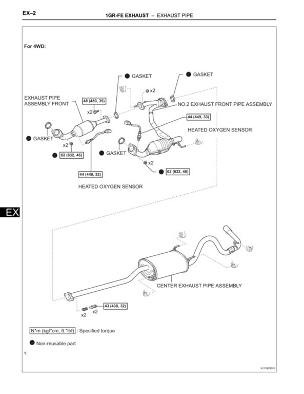 the torque spec guide tacoma world
