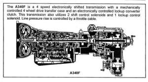 Transmission Aisn Warner 340 series transmissions ( WRITE
