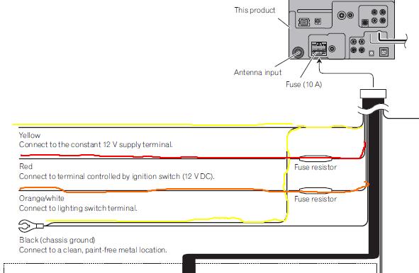 pioneer avh p4000dvd wiring diagram  08 nissan titan