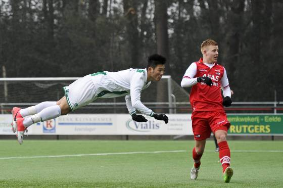 Suk Hyun-Jun scores for Groningen youth