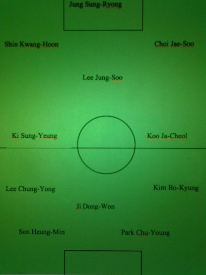 3-5-2 South Korea Formation vs Croatia
