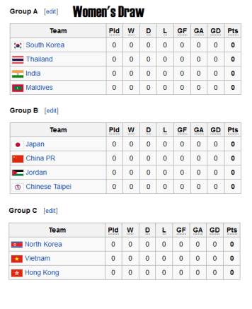 Asian games bracket women
