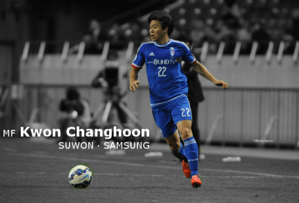 Kwon Changhoon