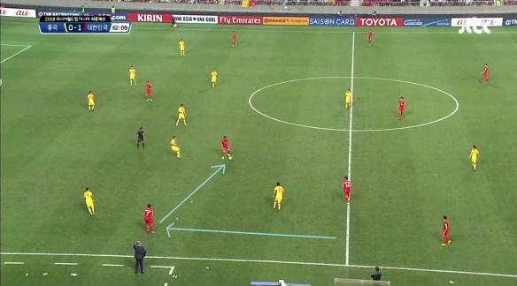 0 - LCY goal 2